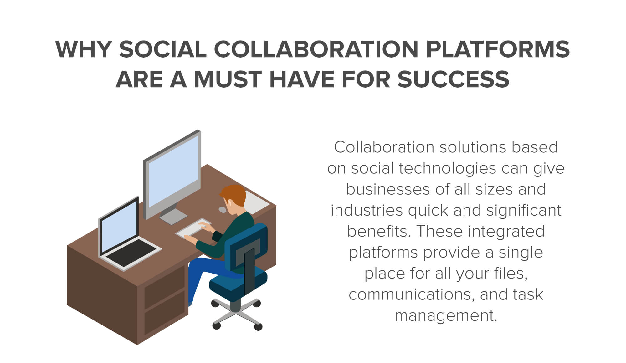 Facebook_Infographic_Why_Social_Collaboration_Platforms_Are_A_Must_Have_For_Success_Header