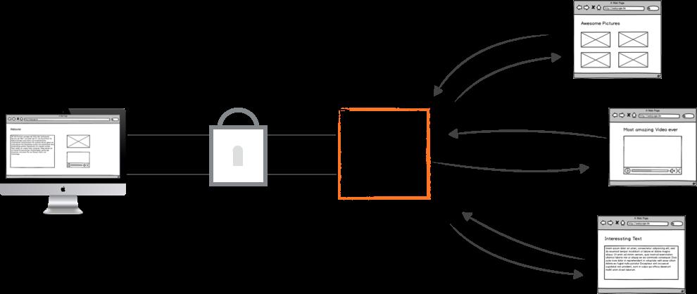 Die Verbindung ins Netz läuft über den VPN-Server